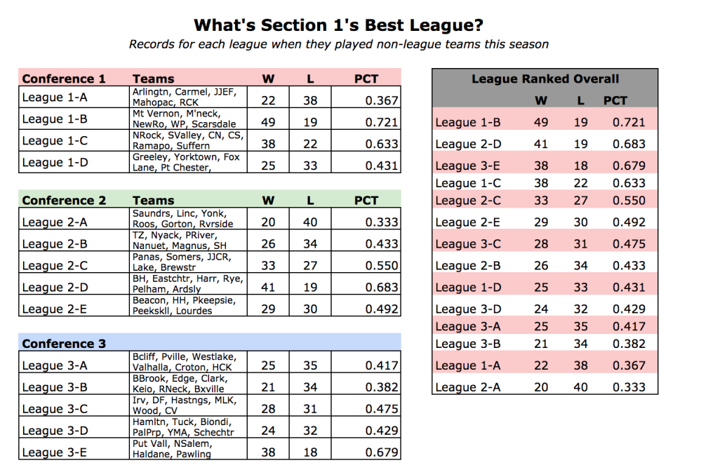 Best League - Boys