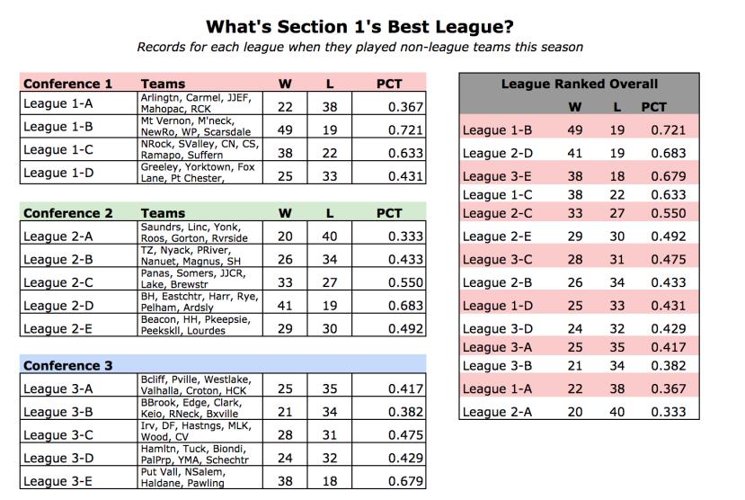 Best League - Boys